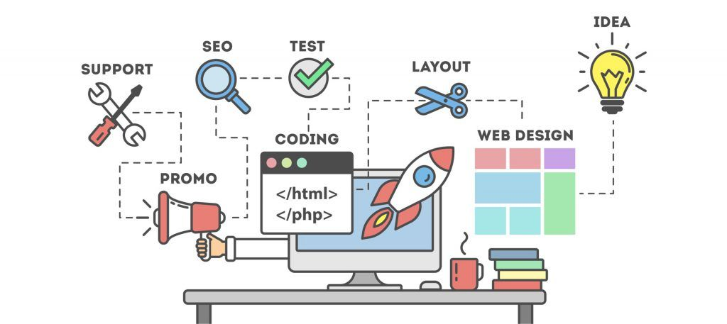 Most Common Challenges in Web Development