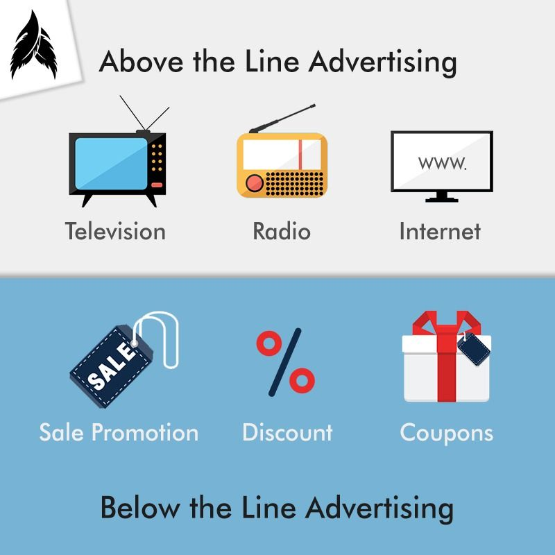 Everything You Need to Know About ATL, BTL and TTL Advertising
