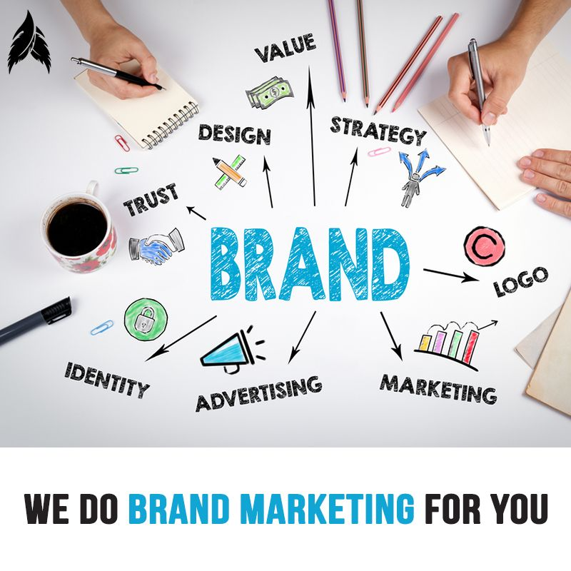 How To Draft Digital Marketing Strategy For Brand New Website